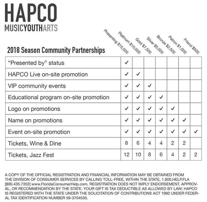 2018 HAPCO Sponsorship Benefits
