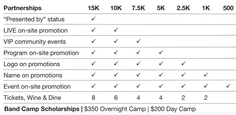 HAPCO Sponsorship Benefits