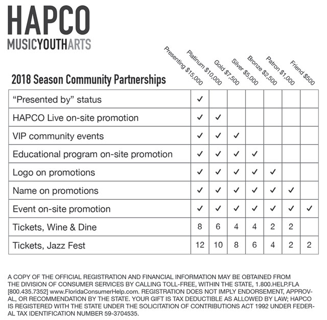 HAPCO sponsor benefits